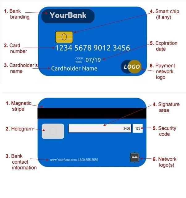card-details