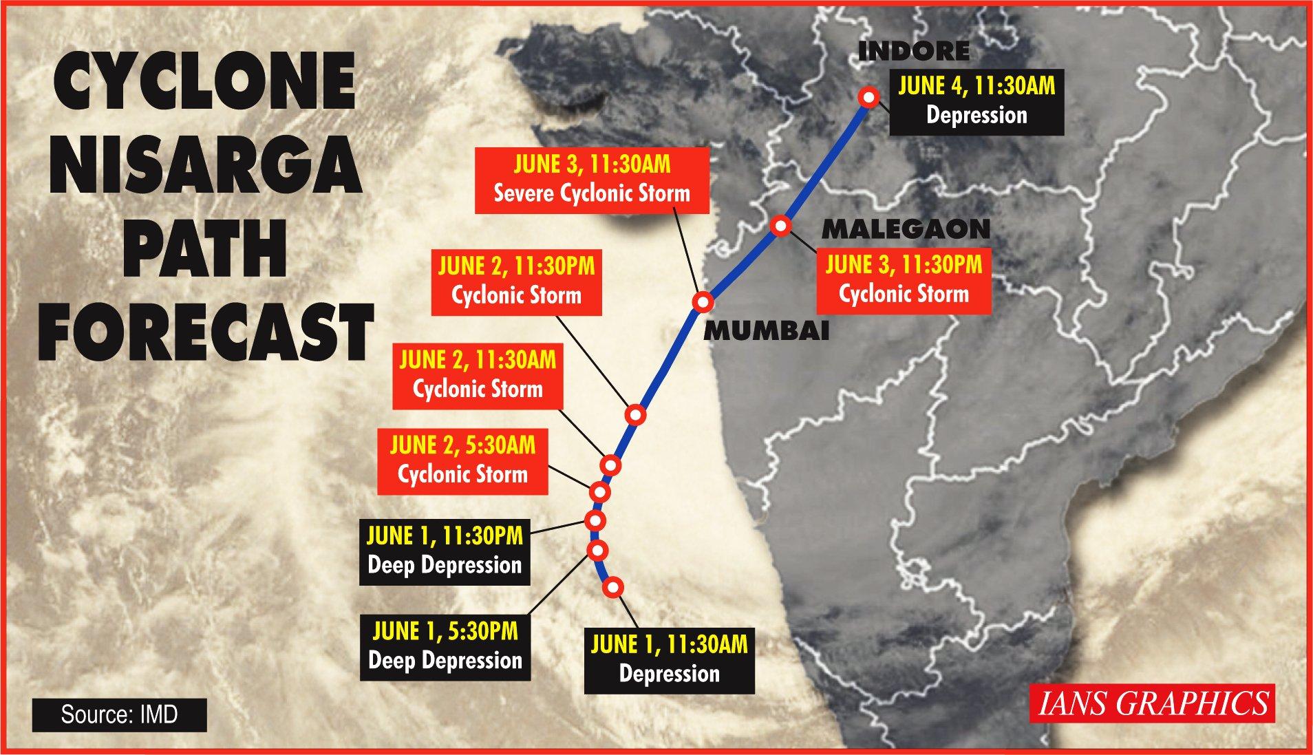 अम्फान के बाद निसर्ग चक्रवात का संकट : महाराष्ट्र में हाई अलर्ट, नौसेना भी तैयार
